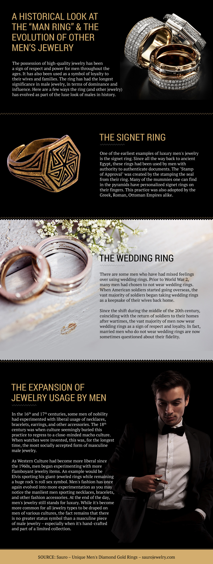 A Historical Look At The Man Ring The Evolution Of Other Mens